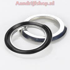 Gamma-Ringen  RB